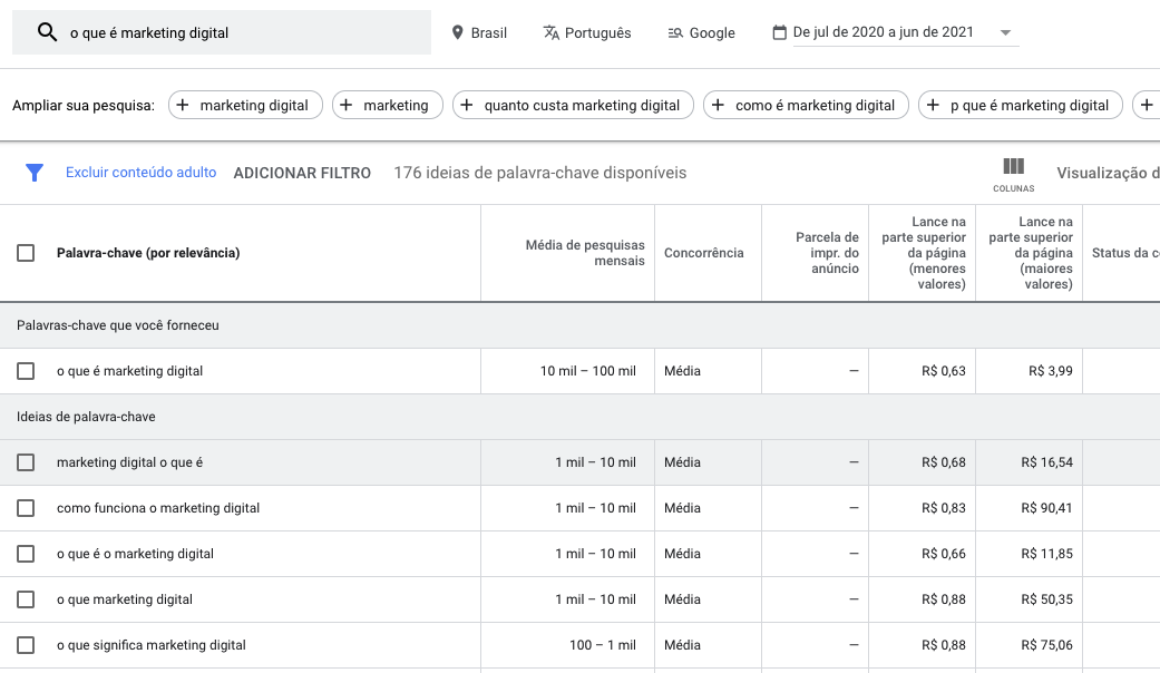 google-keyword-planner-pesquisa-palavras-chave