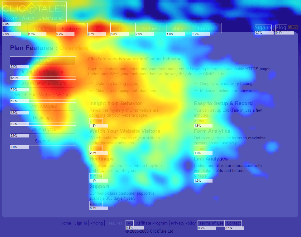 mapa-de-calor-clicktale