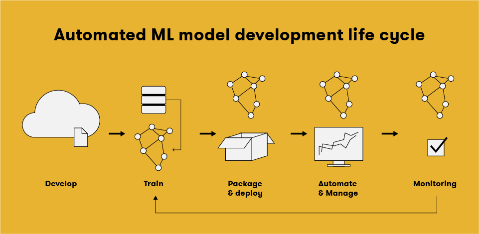 mlops-modelo-automatizado