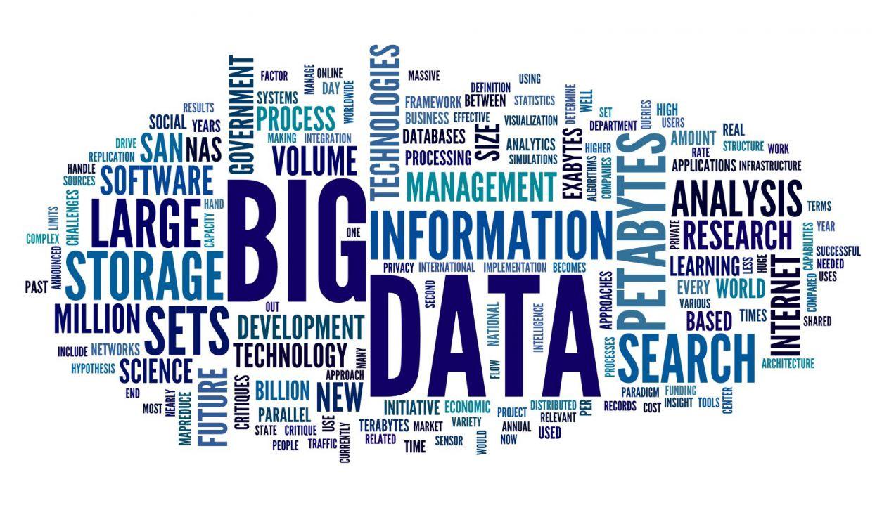 nuvem de palavras visualização de dados