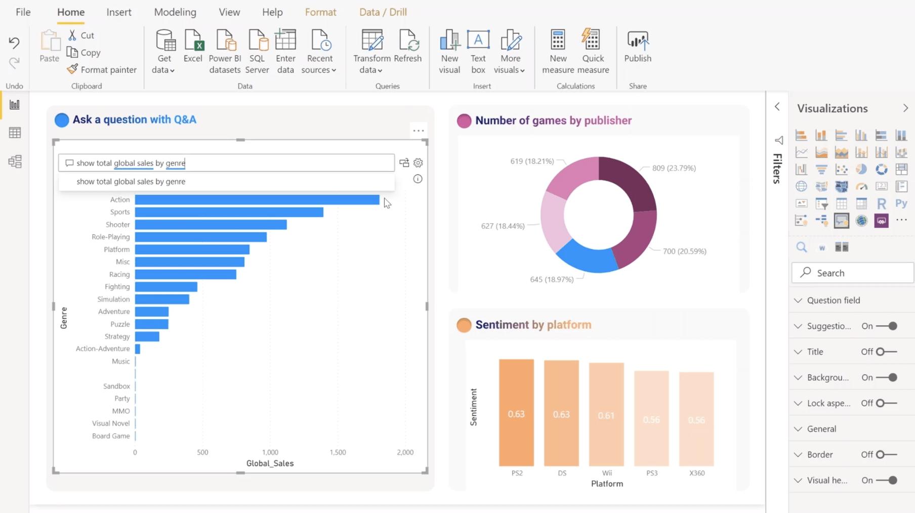 power bi ferramenta visualizacao de dados