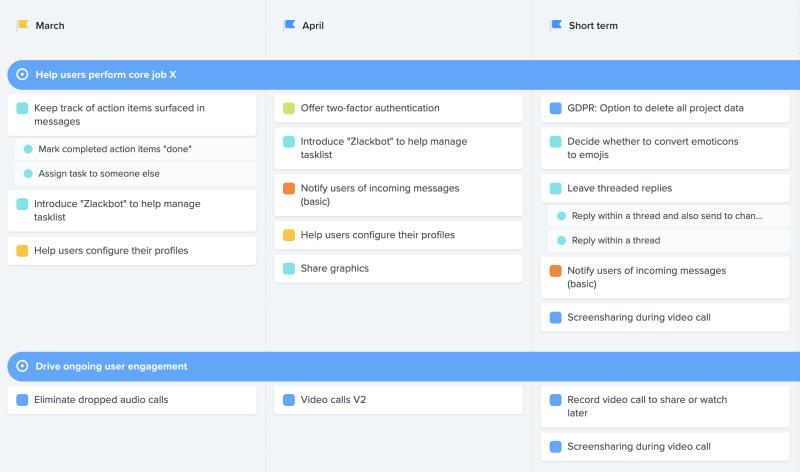 productboard-software-gestao-projetos