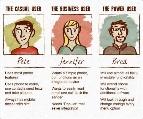 """Tabela divide pessoas usuárias entre """"usuário casual"""", """"usuária business"""" e """"usuário constante"""""""